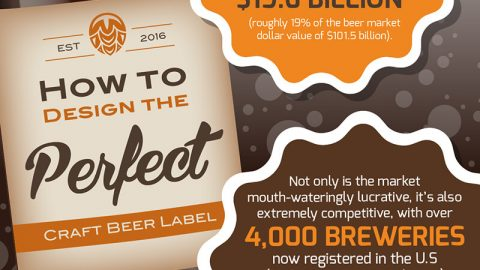 Picture of a mock up beer bottom and the words 'How to design the perfect craft beer label'