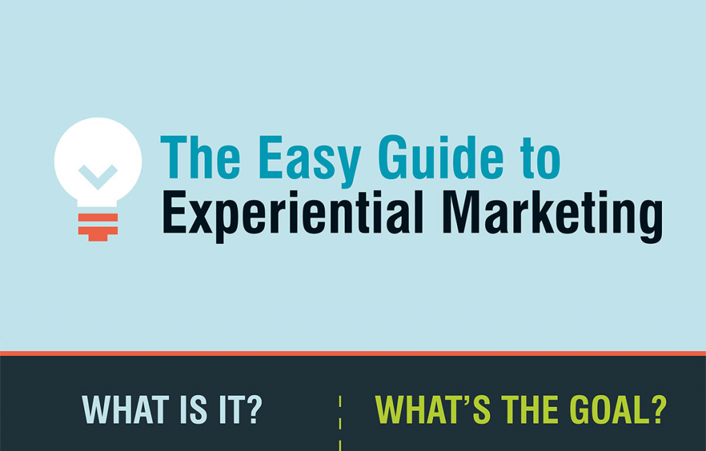 Picture of the words The Easy Guide To Experimental Marketing