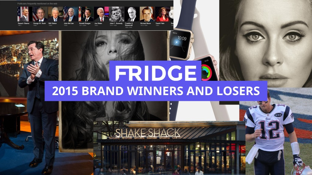 Pictures of some of the 2015 Brand Winners and Losers